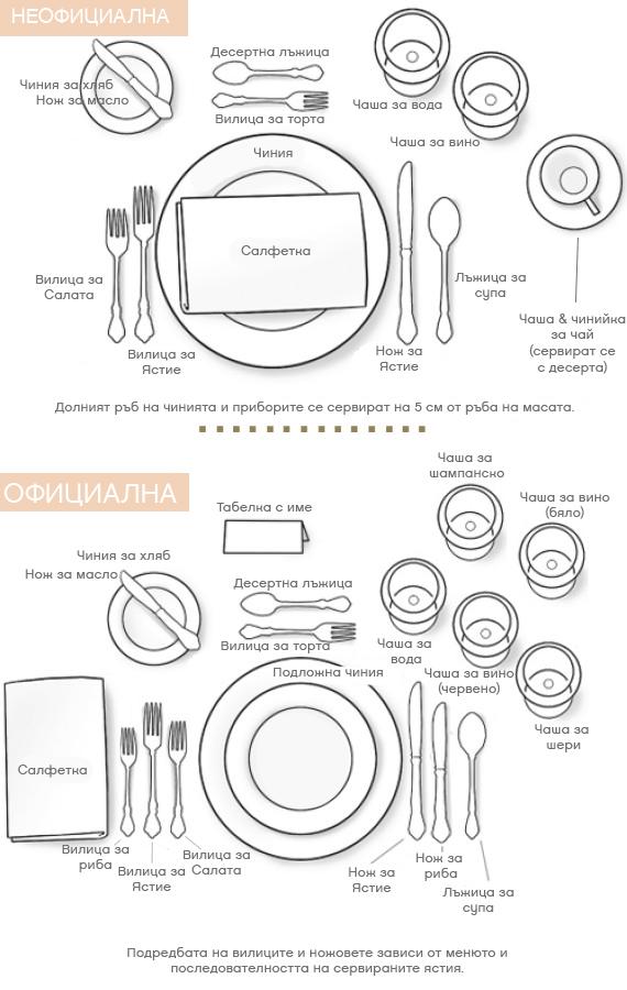 Правила за сервиране на официална и неофициална маса
